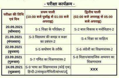 Bihar DElEd Special Exam 2021 (4)