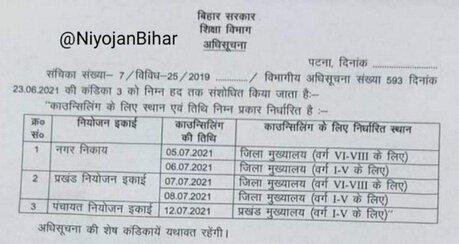 Bihar Primary Teacher Roster
