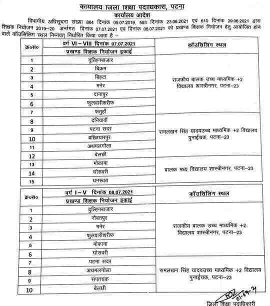Bihar Teacher Merit List Patna