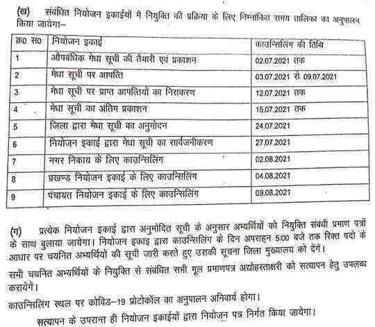 Bihar Teacher Primary Niyojan Final Merit List