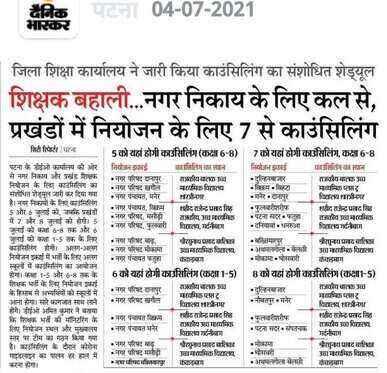 Patna Bihar Teacher Merit List