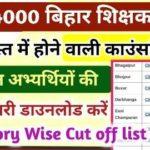 Bihar Primary Teacher Niyojan Selected Candidate List 2021
