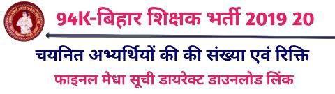 Bihar Teacher Niyojan Counselling Latest News