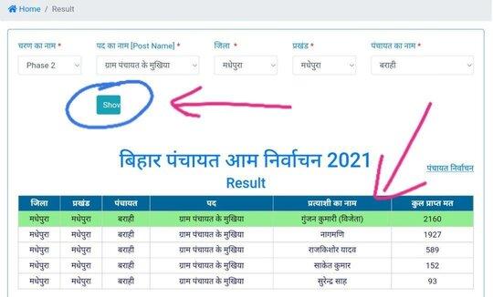 Bihar Panchayat Chunaav 2021